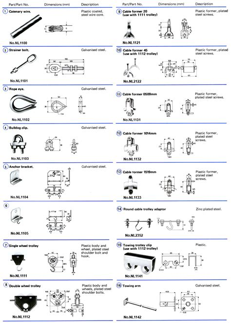 what is catenary wire all wiring diagram and wire schematics