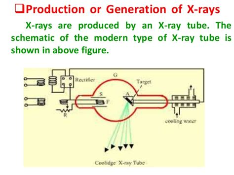rays ppt physics sem generation production spectrum produced tech engineering chapter iv