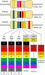 Pin By Dna Technology On Electronic Components In 2019