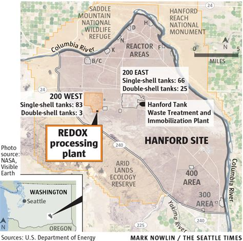 Radioactive contamination spreading in closed Hanford ...