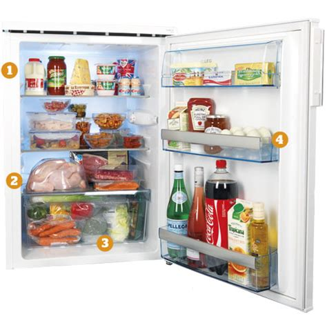 53 Safe Food Storage In Fridge, Befriend Your Fridge (and