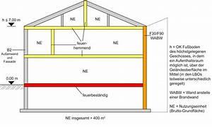 Kosten Statiker Hausbau : dachstuhl berechnend ~ Lizthompson.info Haus und Dekorationen
