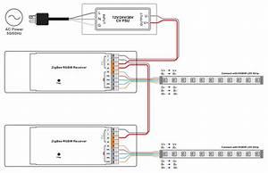Constant Voltage Rgbw Zigbee Led Lighting Device Sr