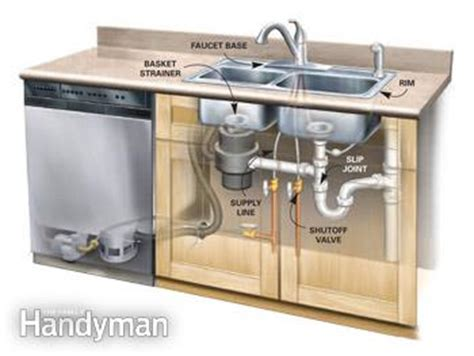 pipe kitchen sink leaking find and repair plumbing leaks the family handyman 7498