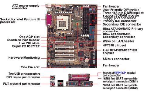 Raid Abit Motherboard Mainboard Driver Manual Bios