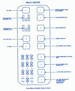 2001 Pontiac Aztek Fuse Box The by Pontiac Bonneville Se 2001 Power Relay Fuse Box Block