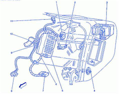 Chevrolet Blazer Inside Electrical Circuit Wiring