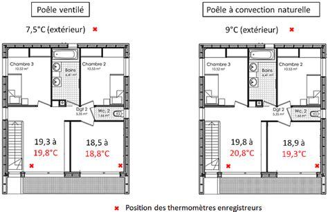 cuisine et salon dans la meme diffusion de la chaleur avec un poêle à granulés conseils thermiques