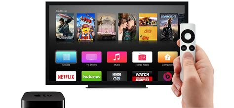 What will it take for me to buy an Apple TV this fall?