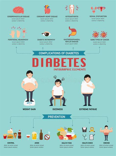 diabetes infographic ziekte illustratie vector illustratie
