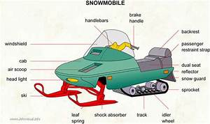 1974 Snojet Snowmobile Carburetor Parts Manual All Models