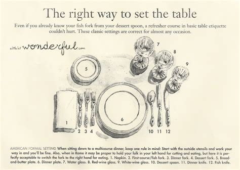 correct way to set a table the right way to set a table and remember it