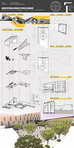 Architecture Design Board For Case Study That Called