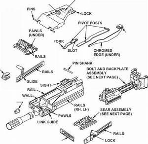 pump action shotgun internal assembly mk 19 machine gun With mk19 mod 3 diagram