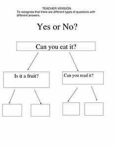 Yes  No Diagrams Ict