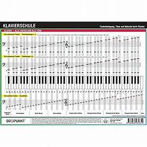 Amazon Prime Rechnung Ausdrucken : noten lernen klavier ~ Themetempest.com Abrechnung