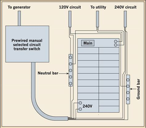 Residential Transfer Switch Wiring Diagram by Transfer Switches Simplified Ats Simply