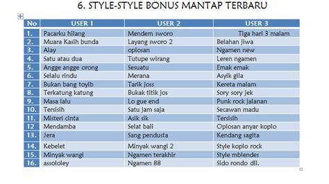 Download Style Korg Pa 50 Dangdut, Koplo, Langgam, Sagita