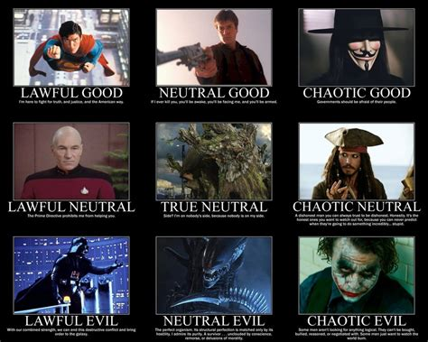 alignment chart dungeons dragons bangkok an alignment sheet for the whole city greg to differ