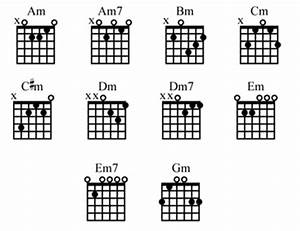 guitar chords guitar minor chord charts With open g chord chart