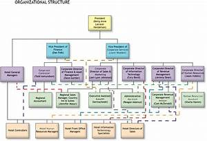 hotel organizational chart template 28 images hotel With hotel organizational chart template