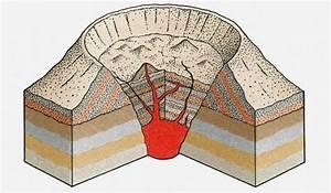 Vesuvius Caldera Volcano Diagram