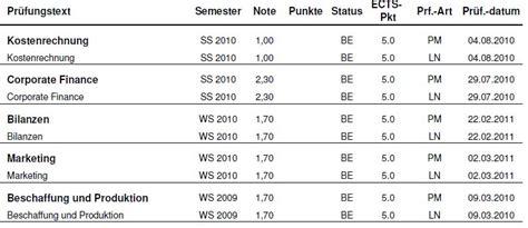 wie wichtig sind noten im bachelor gradeview blog