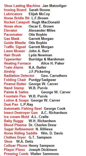 african american history inventors list