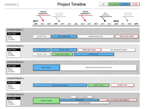 Project Timeline Template Powerpoint Project Timeline Template