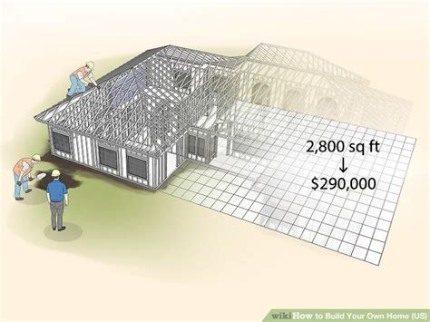 How To Find A General Contractor Build House