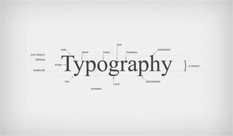 what is typography combination of three simple things