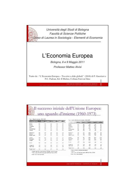 Dispense Economia by Economia Europea Dispense