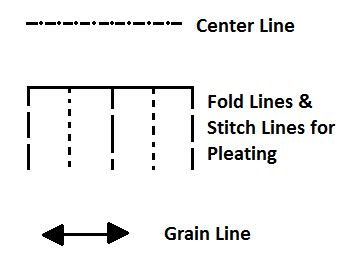 sewing pattern symbols their definition study