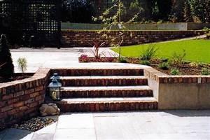 Brickwork For Gardens