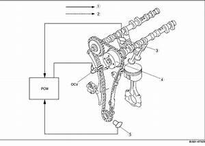 Variable Valve Timing Mechanism Construction  Zj  Z6