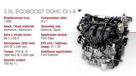 2 0 L Ecoboost by Ford 2 0l Ecoboost Dohc I 4 Wardsauto