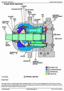 John Deere 690e Lc Excavator Diagnostic  Operation And