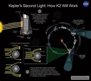 NASA resurrects planet-hunting Kepler, replaces broken ...