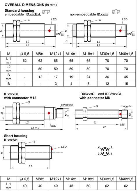 Inductive sensor М14 - ID14 - STS Electronics Limited
