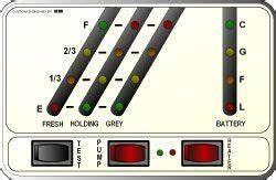 Kib Monitor Wiring Diagram : monitor panel model k23wlnb by kib rv electrical ~ A.2002-acura-tl-radio.info Haus und Dekorationen
