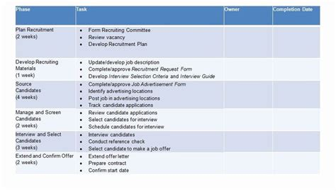 recruitment strategy plan template elegant recruitment
