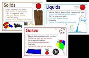 Pictures of Matter Solids Liquids and Gases