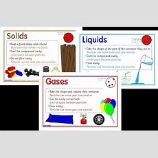 Solid,liquid And Gas