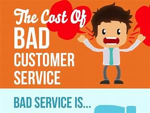 The True Cost o... Digital Services Quotes