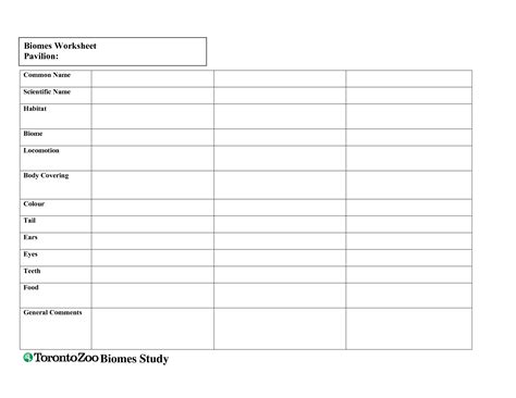 11 Best Images Of Biome Activity Worksheet  Printable Biome Worksheets, Printable Biome