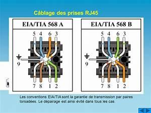 Schema Cablage Rj45 Ethernet : la vdi le c blage structur ppt video online t l charger ~ Melissatoandfro.com Idées de Décoration