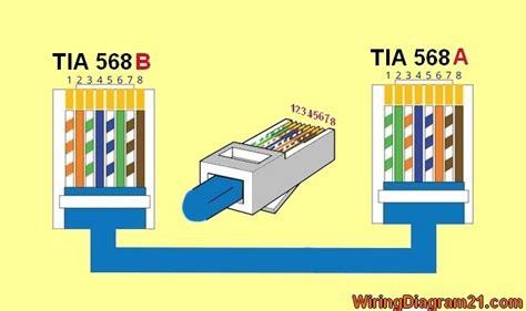 electrical wiring diagram ideas  pinterest