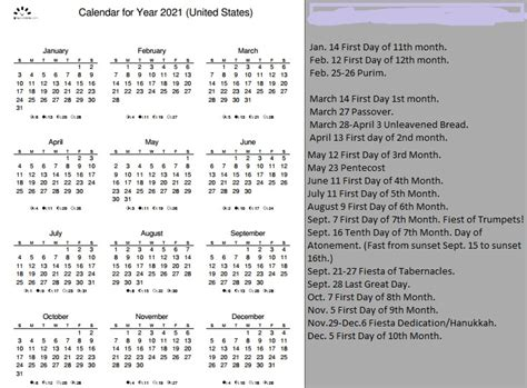 gods created calendar holy days blood moon tetrads