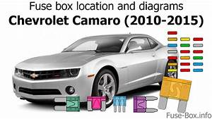 Fuse Box Location And Diagrams  Chevrolet Camaro  2010