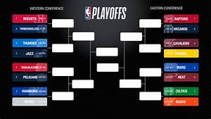 NBA Playoffs 2018 Full Bracket Predictions Picks From